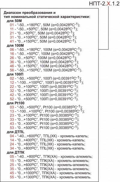 Обозначения при заказе НПТ-2