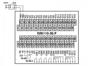 Схема расположения и назначение клемм на ПЛК110-24.30-ТЛ [М02]