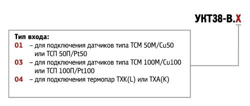 Обозначение при заказе УКТ38-В