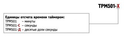 Модификации ОВЕН ТРМ501