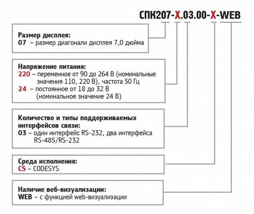 Обозначения при заказе ОВЕН СПК207