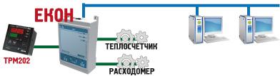Преобразователь интерфейса Ethernet-RS-232/RS485 ОВЕН ЕКОН134