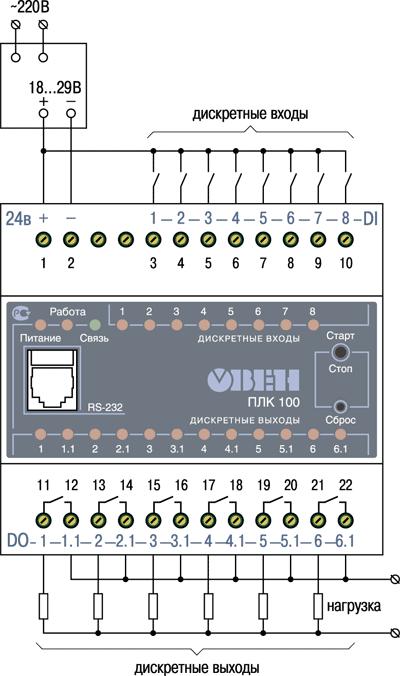 ПЛК100-24.Р.  Схема подключения питания, дискретных входов и выходов.