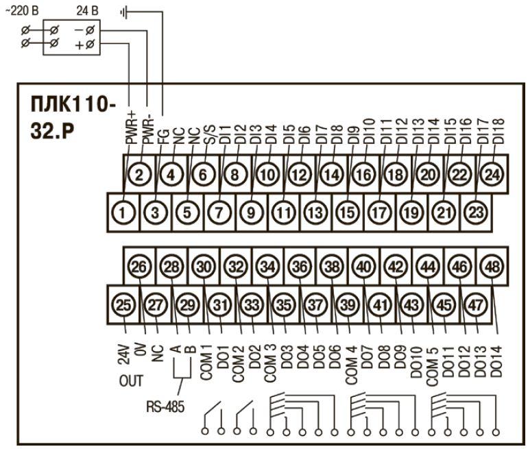Р. Схема для ПЛК110-24.32.
