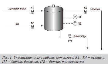 овен трм200 инструкция - фото 5