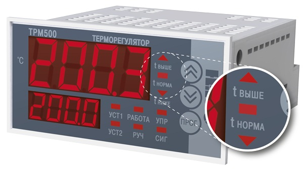 TRM500 PID & On\Off controller