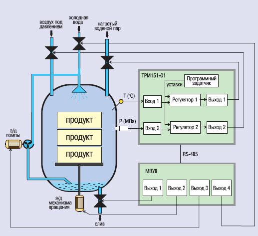 Схема подключения автосигнализации ваз 2108