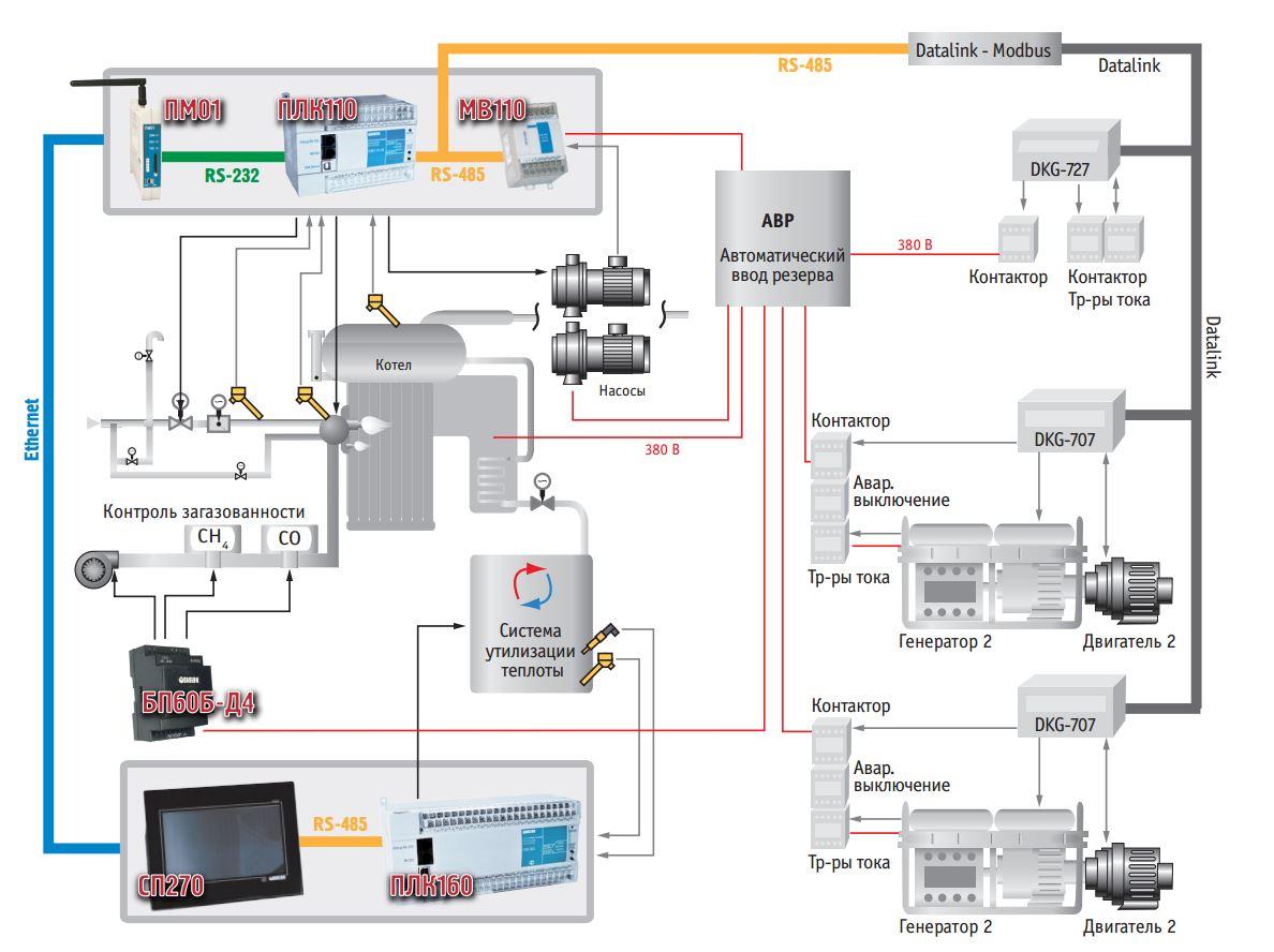 Кипиа автоматика схема