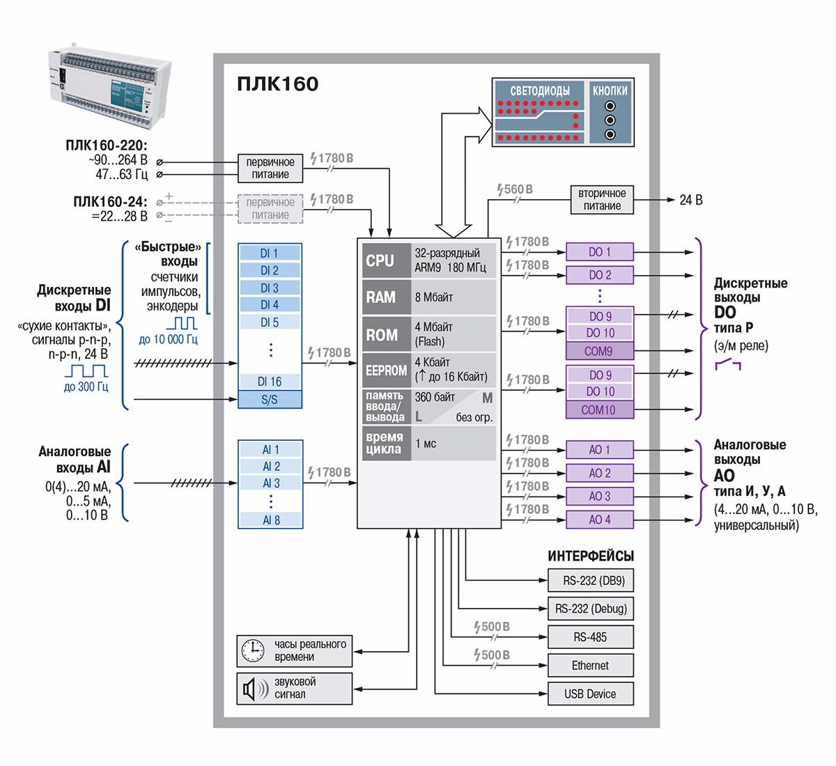 Контроллер для электровелосипеда схема фото 692