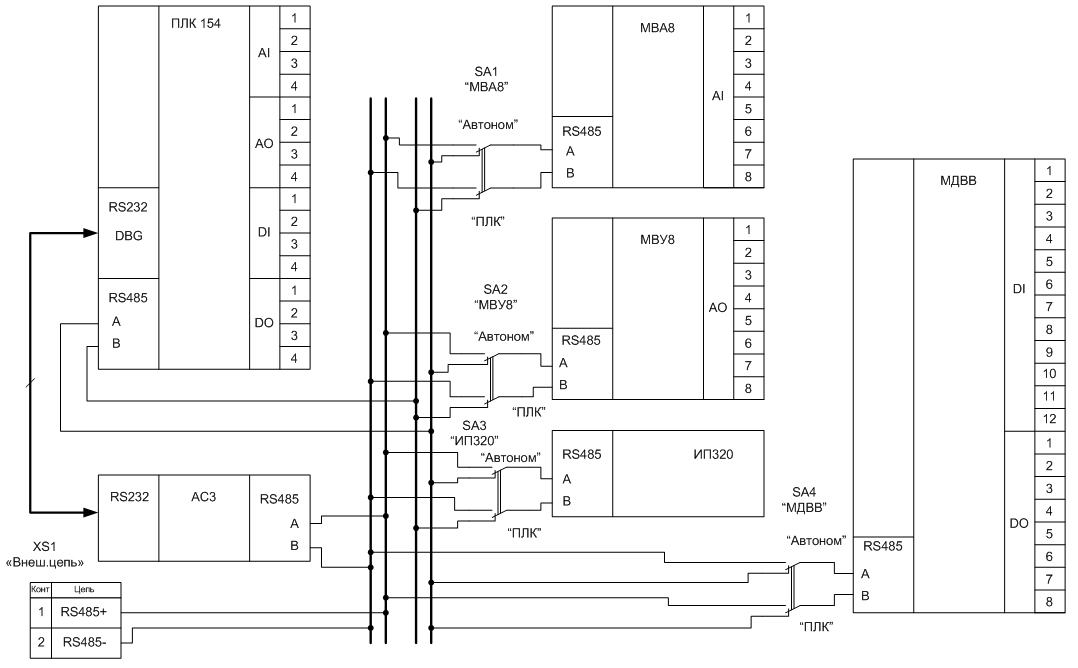 Схема соединений лабораторного
