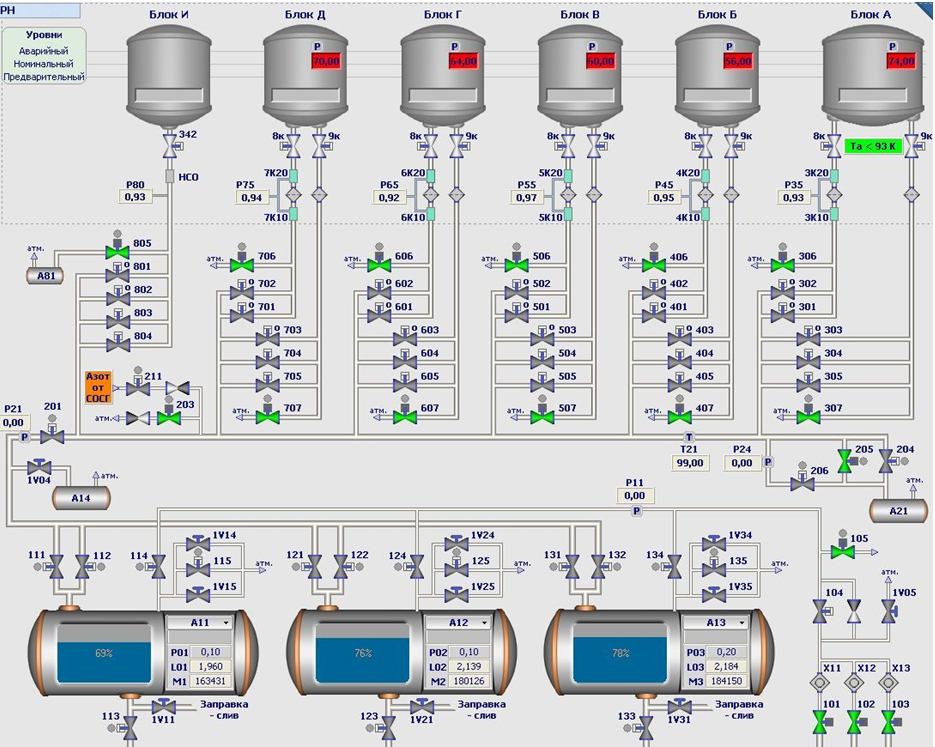 Инструкция По Ведению Технологического Процесса Свеклосахарного Производства