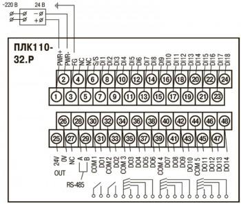 ОВЕН ПЛК110-32. Схемы подключения