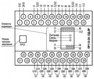Расположение контактов и элементов индикации в приборах ПР110-x.12x.8Р