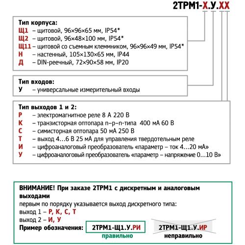 Модификации ОВЕН 2ТРМ1