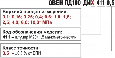 Преобразователи для агрессивных, низкотемпературных сред ПД100-ДИ-411. Модификации