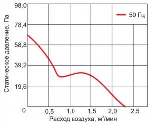 VENT-12038.220VAC.MSHB