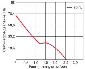 VENT-12738.220VAC.PSHB