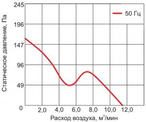 VENT-18060.220VAC.PSHB