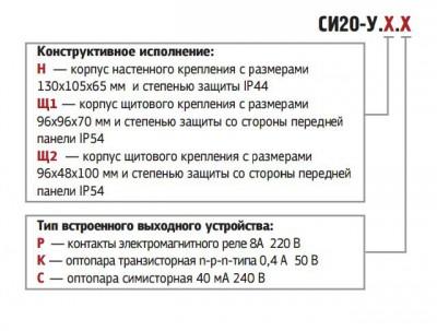 Модификации ОВЕН СИ20
