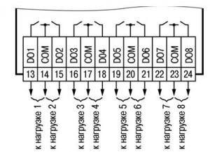 Схема подключения нагрузки к ВЭ типа электромагнитное реле