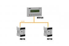 Управление модулями расширения ОВЕН Мх110