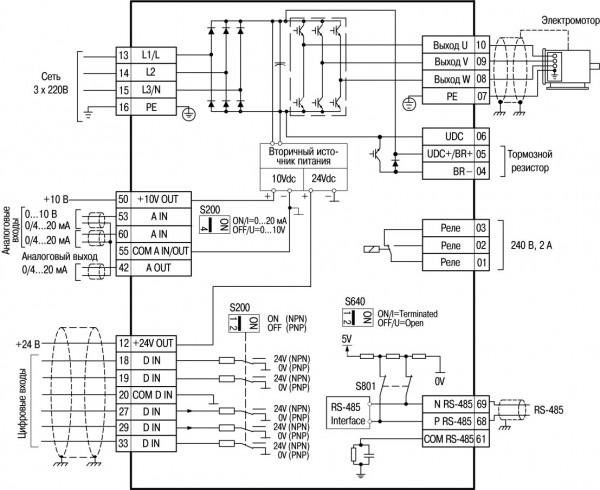 Схема электрических соединений всех клемм преобразователя частоты