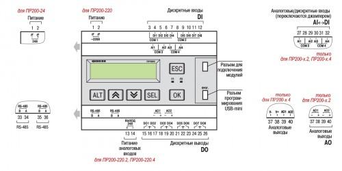 Общая схема подключения ПР200-24.1