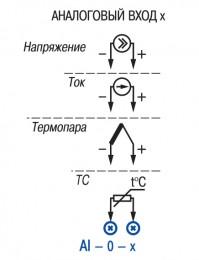 Схема подключения датчиков к аналоговым входам ПЛК150