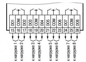 Схема подключения нагрузки к ВЭ типа Р