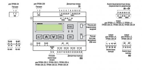 Общая схема подключения ПР200