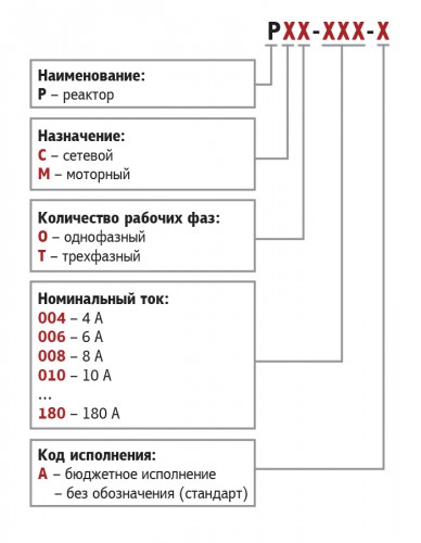 обозначения при заказе ОВЕН РМО(РМТ)