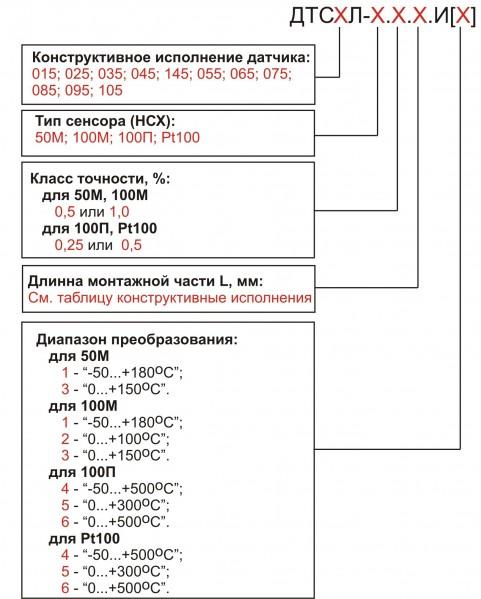 Данные датчики изготавливаются на базе производимых компанией ОВЕН термометров сопротивления (50М, 100П, Pt100) и.