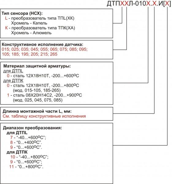 ДТП-И. Схема обозначения термопар с выходным сигналом 4...20мА