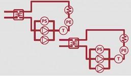 Функциональные возможности для двухконтурных систем