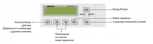 Лицевая панель ТРМ1033