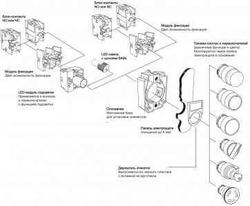 Модульная конструкция серии МТВ2-В
