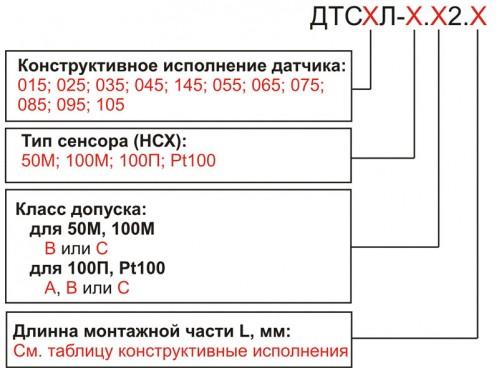 Схема обозначения термометров сопротивления с