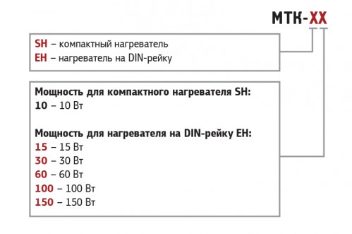 Модификации нагревателя МТК