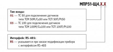 Обозначение при заказе ОВЕН МПР51