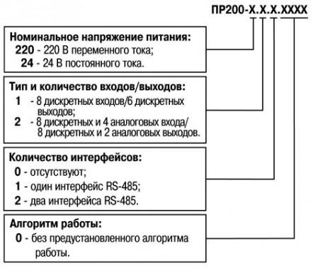 Обозначение при заказе ОВЕН ПР200