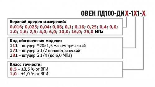 Обозначения при заказе ПД100-ДИ моделей 111, 171, 18