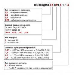 Модификации ОВЕН ПД150