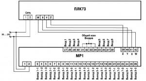 Схема подключения модуля МР1 к ПЛК73