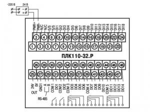 Схема расположения и назначение клемм на ПЛК110-24.32.Р