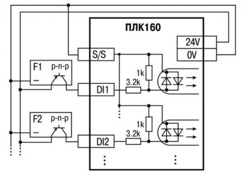 Подключение к дискретным входам датчиков (F1–Fn), имеющих на выходе транзисторный ключ n-p-n–типаПодключение к дискретным входам датчиков (F1–Fn), имеющих на выходе транзисторный ключ p-n-p–типа