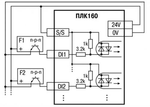 Подключение к дискретным входам датчиков (F1–Fn), имеющих на выходе транзисторный ключ n-p-n–типа