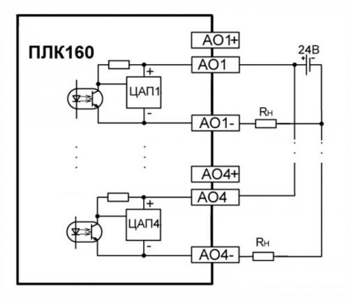 Подключение аналоговых выходов типа «И»