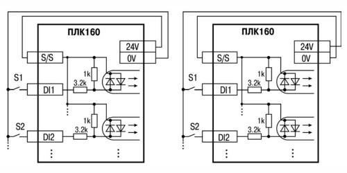 Схема подключения контактных датчиков (S1–Sn) к входам контроллера