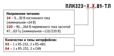 Модификации ОВЕН ПЛК323-ТЛ