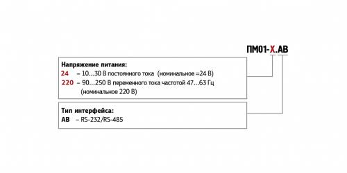 Модификации GSM/GPRS модем ОВЕН ПМ01